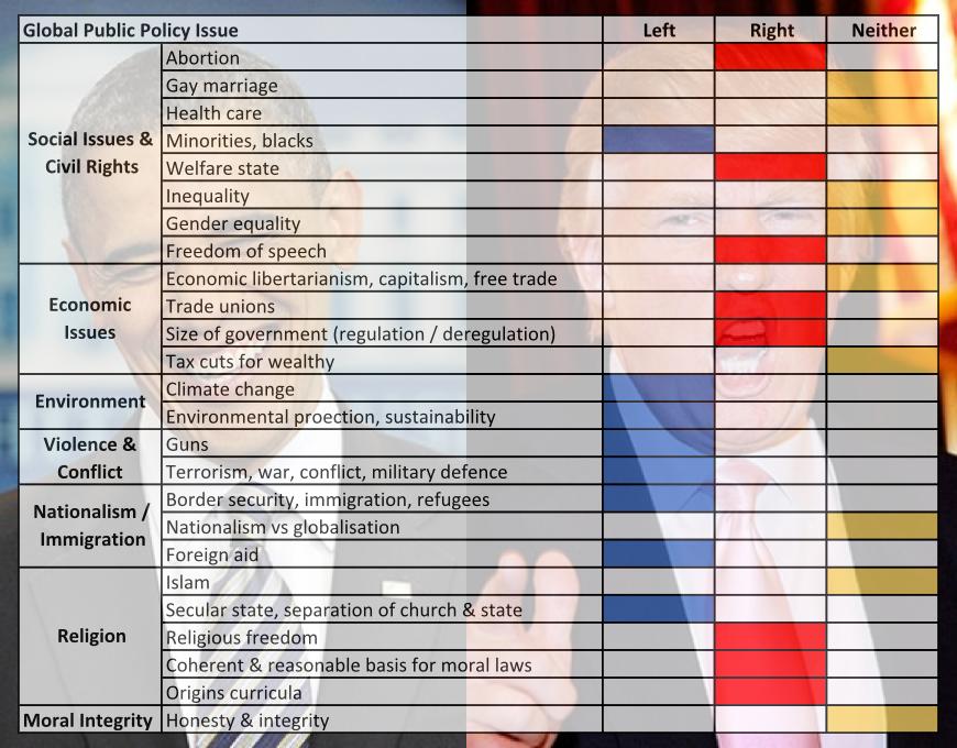 left-right-politics-vs-christianity-001